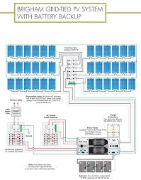 platinum with pv home power magazine pv system wiring diagram solar panel grid tie wiring diagram combiner box buyers guide home power magazine pv system wiring and diagram
