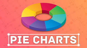 Tableau Change Size Of Pie Chart Build A Pie Chart In Tableau Show A Proportion With A Pie Chart