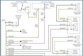 02 vw jetta audio wiring data wiring diagrams \u2022 2015 jetta radio wiring diagram 2000 vw jetta stereo wiring diagram inspirational 2003 volkswagen rh victorysportstraining com 02 vw jetta transmission