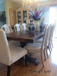painted dining room furniture ideas. painting dining room chairs with chalk paint ideas painted furniture n