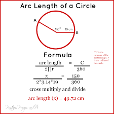 math tip of the day circle arc length pastries pumps and pi