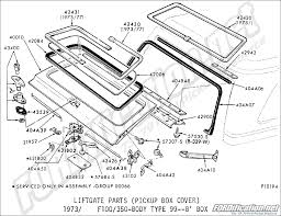 1984 ford f150 wireing diagram mounted solenoid started switch 1984 F150 Wiring Diagram wiring diagram 1984 ford f150 wiring discover your wiring, wiring diagram 1984 ford f150 wiring diagram