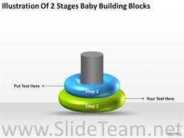 2 Stages Baby Building Blocks Ppt Slides Powerpoint Diagram