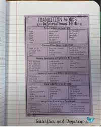 best transition sentences ideas list of  informational writing