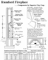 Rumford fireplace dimensions | stoves, ovens, heaters | Pinterest ...