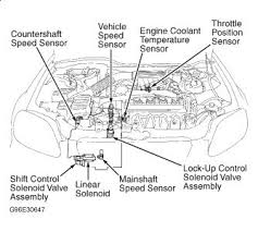 honda accord cruise control wiring diagram  98 honda civic lx 4 door 98 image about wiring diagram on 98 honda accord how to install replace cruise control