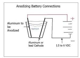Anodizing And Dyeing Aluminum Without Battery Acid