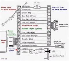 similiar bmw e36 wiring diagram alarm keywords bmw e36 wiring diagram alarm