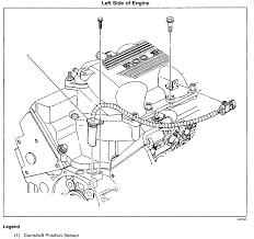 Wiring diagram hyundai santa fe 2011 exles