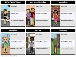 Maniac Magee Plot Chart Maniac Magee Character Map Storyboard By Elizabethpedro