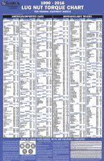Vehicle Lug Nut Torque Chart 12 60 100 Db9 Dbs Vantage 21mm Bmw Wheel Nut Torque Chart