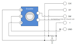 encoder wiring color code encoder image wiring diagram rotary encoder wiring diagram rotary auto wiring diagram schematic on encoder wiring color code