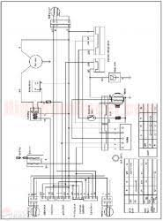 kazuma cc atv wiring diagram wiring diagrams wiring diagram for chinese 110cc atv the