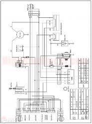 kazuma 110cc atv wiring diagram wiring diagrams wiring diagram for chinese 110cc atv the