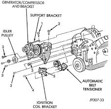 detroit diesel starter diagram wiring diagram for car engine 2005 kia fuel system wiring diagram additionally detroit diesel v6 engine diagram further cat c15 turbo