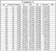 present value factor table annuity
