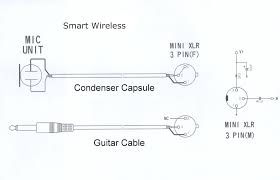 wiring diagram for xlr cable save beautiful xlr connector wiring XLR Cable Wiring Colors wiring diagram for xlr cable save beautiful xlr connector wiring diagram wiring