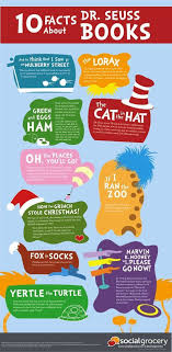 73 best Dr  Seuss Activities images on Pinterest   Chest of as well  likewise  likewise 562 best Dr  Seuss images on Pinterest   Anniversary parties  Baby further  together with Dr  Seuss activities  Rhyming words out of popular Seuss books further 157 best Seuss STEAM images on Pinterest   Bricolage  Coloring in addition Best 25  Reading boards ideas on Pinterest   Reading bulletin additionally 566 best Dr  Seuss    images on Pinterest   1st grade centers  Art likewise  besides 2625 best Dr  Seuss Ideas images on Pinterest   Anniversary. on best dr seuss images on pinterest school activities and week book ideas reading books room diy worksheets march is month math printable 2nd grade