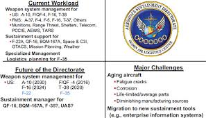 Air Force Sustainment Center Org Chart 4 Assessment Of Air Force Air Logistics Centers