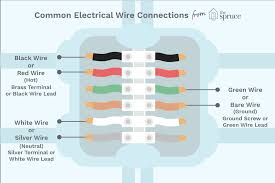 color coding of electrical wires and terminal screws three way switch terminals