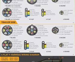 5 wire trailer brake wiring diagram most 7 trailer wiring diagram me · 5 wire trailer brake wiring diagram simple 5 wire trailer plug diagram luxury trailer wiring diagram