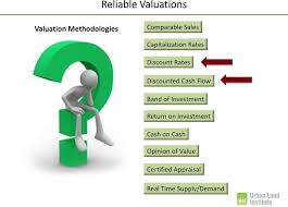 Cash Flow Band Reliable Valuations Session 2 Discount Rates Dcf Analyses