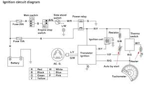 similiar race engines ignition system diagram keywords electrical system diagram on kawasaki cdi ignition wiring diagram