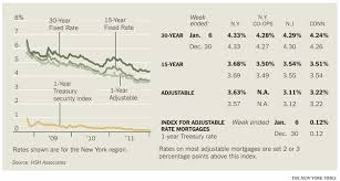 Mortgage Quote Mesmerizing Mortgages Shopping For The Best Rates The New York Times