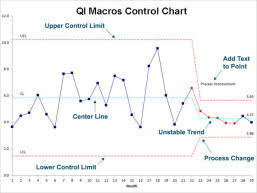 Qi Charts Qi Macros Spc Software For Excel Free Download And