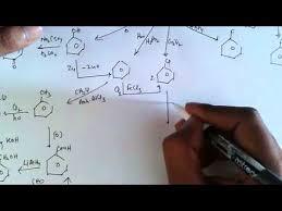 Aromatic Conversion Chart Pdf Organic Chemistry Road Map