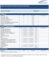 Nasm One Rep Max Chart Sample Power Training Spartacus Workout Spartacus Workout