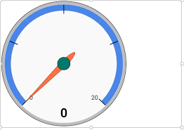 Gauge Chart Resizing Appears To Be Broken As Of Today
