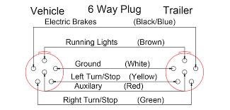 plug wiring diagram double a trailers 6 way plug