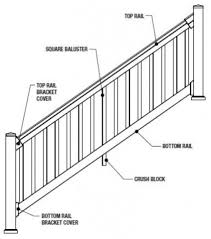 exterior stair height. deck stair railing kit unique shaped decoration fence height exterior