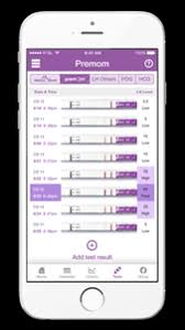 First Of Its Kind Fertility App To Quantify Womens Lh