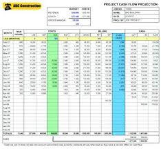 Create Cash Flow Diagram Excel Create Cash Flow Diagram Excel Creating A Flow Diagram Cash Excel