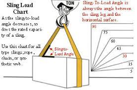 Load Calculator Stren Flex