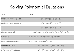 solving polynomial equations by factoring worksheet jennarocca