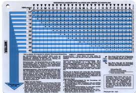 Padi Dive Chart Pdf Rdp Table