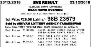 Rajshree Result Chart Rajshree Lottery Sambad Today 12pm Nagaland State Lottery