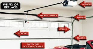 garage door troubleshootingGarage Recommended garage door wont open ideas Garage Door