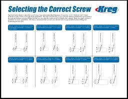 Kreg Jig Screw Chart Kreg Jig Woodworking Kits Woodworking