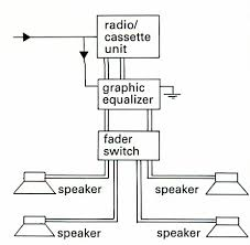 fader switch wiring diagram car wiring diagram download Car Audio Equalizer Wiring Diagram wiring a car speaker system fader switch wiring diagram this is a typical wiring diagram for a four speaker system Car Audio Capacitor Wiring Diagram