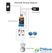 doorbell wiring diagram creative home automation doorbell wiring diagram home automation smart home diagram wave home tech