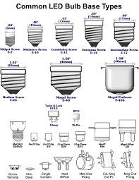 type of lighting. shown below are some of the average base types used in our led lights type lighting