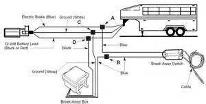 trailer brakes 7 wire diagram trailer brakes wire diagram also 7 way trailer wiring diagram brakes jodebal com
