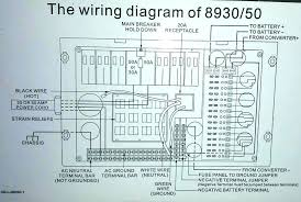 50 amp rv receptacle amp receptacle trending amp plug wiring diagram 50 amp rv receptacle amp receptacle trending amp plug wiring diagram amp wiring co amp 50 amp rv receptacle