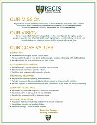 mission statement examples business mission statement examples for property management smart business