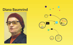 Diana Baumrind By Ming Chang On Prezi