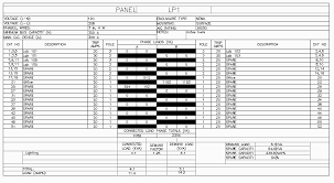 Electrical Panel Schedule Template About Panel Schedules Autocad Mep 2017 Autodesk Knowledge Network